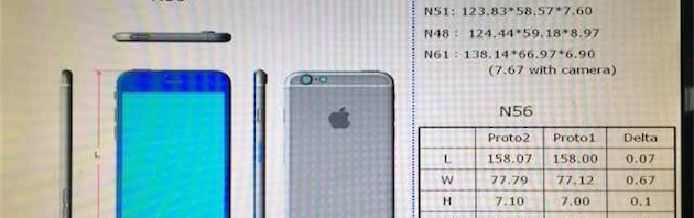 iPhone 6 – Weight, size, camera design, battery and more