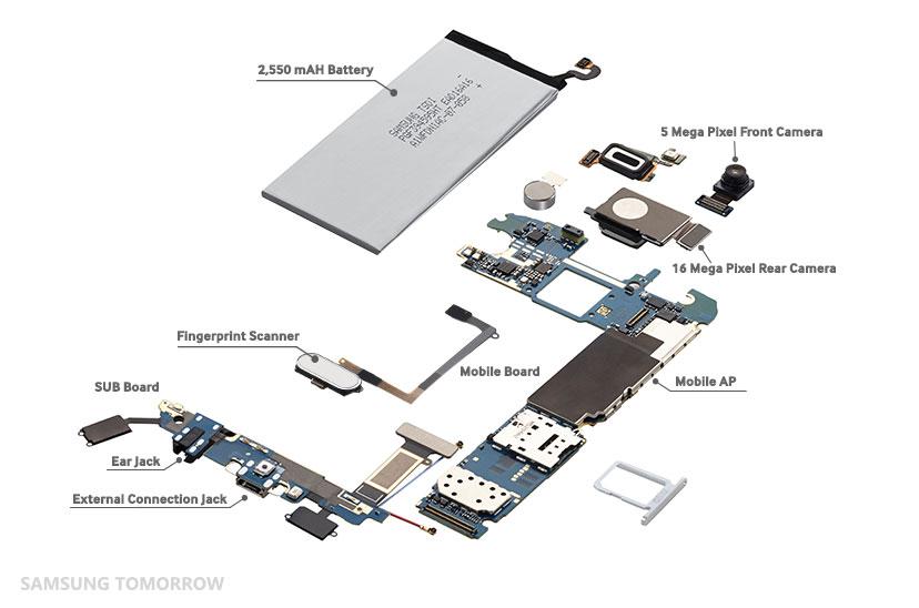 Samsung-Galaxy-S6-Official-Teardown-01[1]