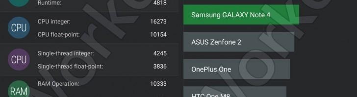 Upcoming Nexus 5 (2015) posts a 85K score in AnTuTu