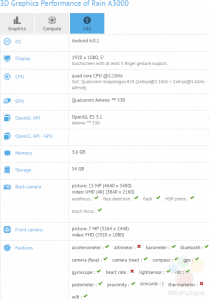 OnePlus 3 3
