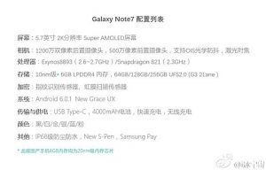 Leak confirms hardware specs of the galaxy note 7