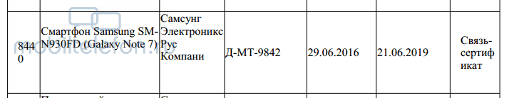 Galaxy Note7 (SM-N930FD) certificated in Russia