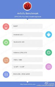 Oppo r9s plus spotted on antutu with snapdragon 653