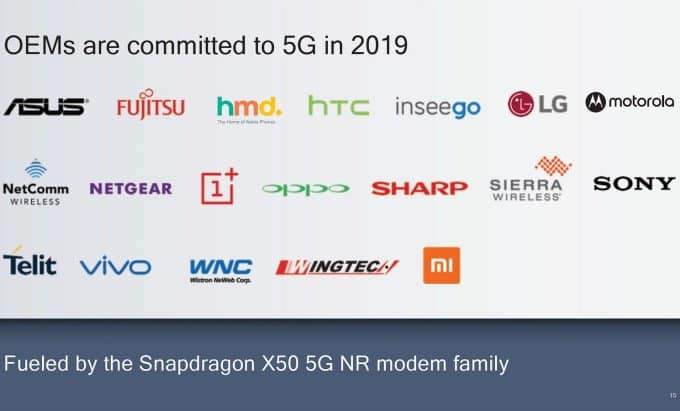 Qualcomm reveals xiaomi, hmd, oneplus, oppo, vivo are among its 'committed' 5g partners for 2019