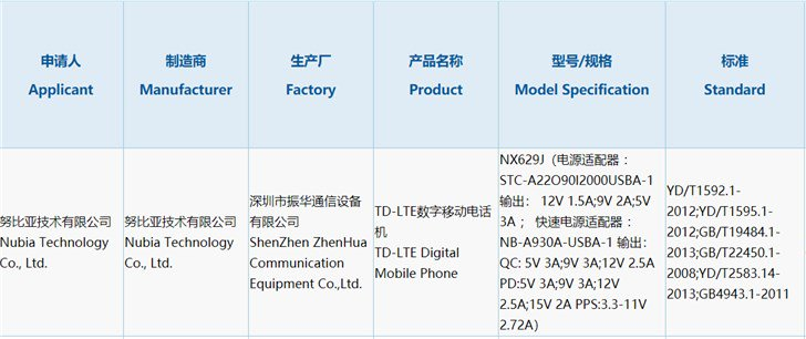 Alleged Nubia Red Magic 3 (NX629J) 3C certification reveals 30W rapid charging support