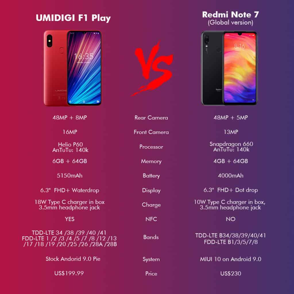 UMIDIGI-F1-Play-3-1-1024x1024