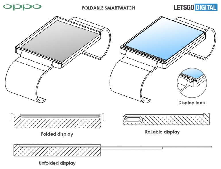 OPPO files patent for a foldable smartwatch 2