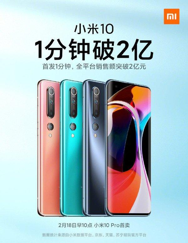 Xiaomi Mi 10 gone in 55 seconds in the second sale 2