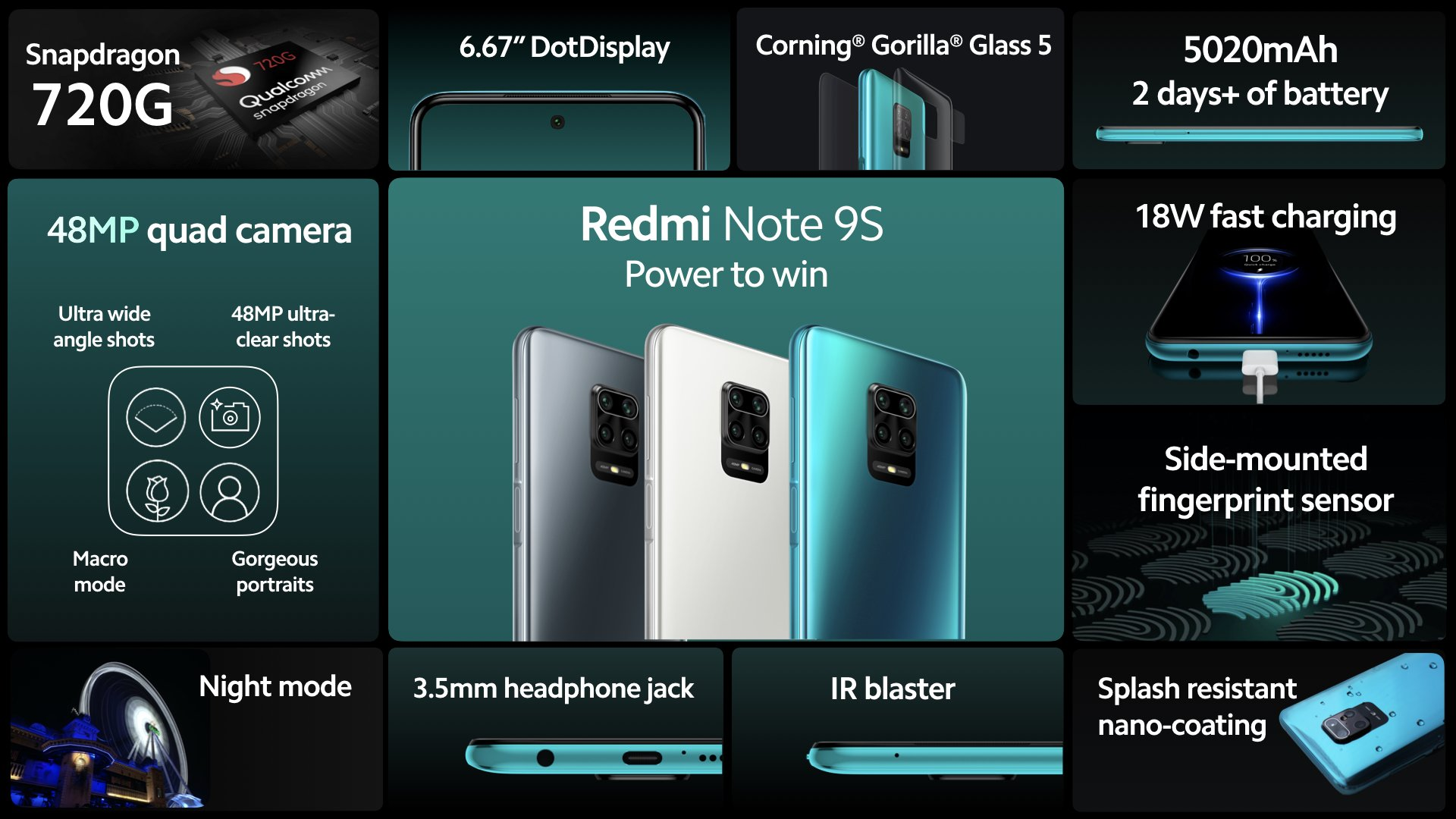 Redmi Note 9S launched for the global market