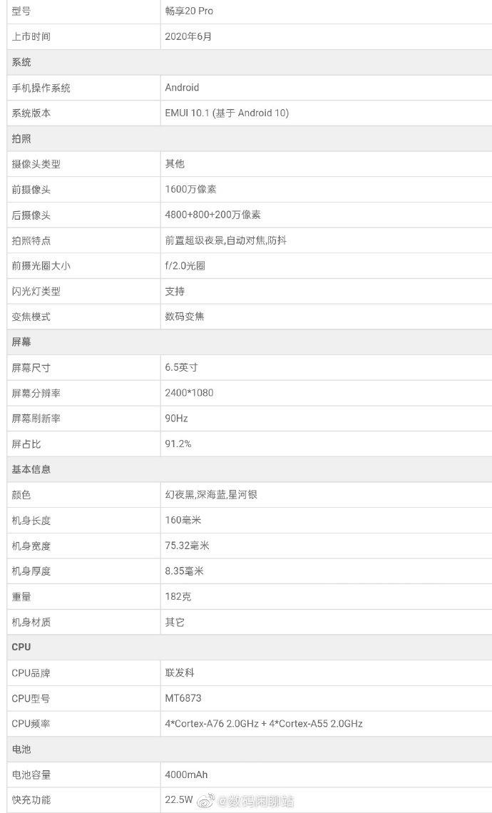 Huawei Enjoy 20 Pro spec sheet leaked